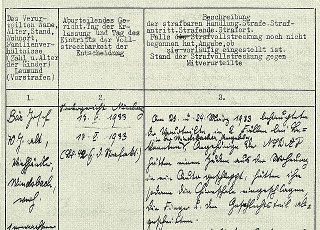 Gefangenenbucg Nürnberg mit der Josef Bär-Eintragung (Ausriss)