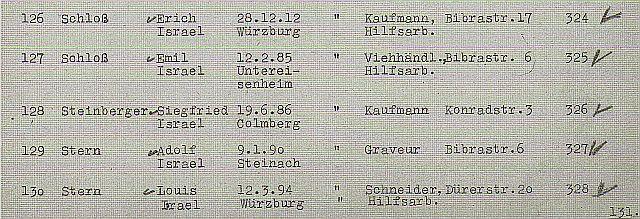 Ausriss Blatt 6 der Deportastionsliste Würzburg, erstellt schon am 19. November  1941 mit dem Namen des aus Rothenburg 1938 vertriebenen Juden Siegfried Steinberger Deportationsliste